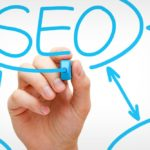 Web Positioning (SEO) translation